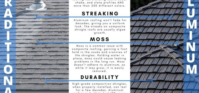 5 Different Materials For Roofing to Use on Your Home